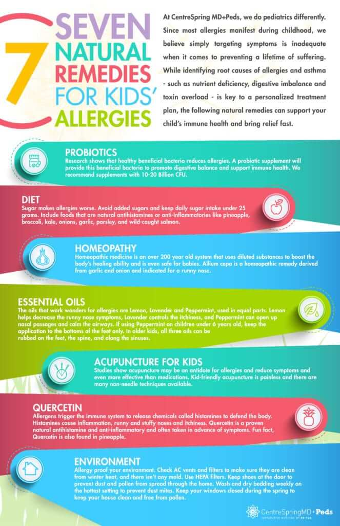 Allergy | Naturally Yours Holistic